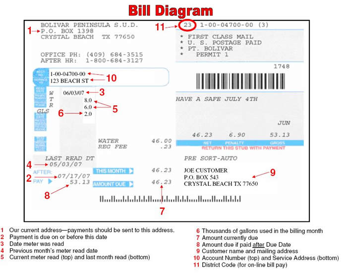 bill_diagram2